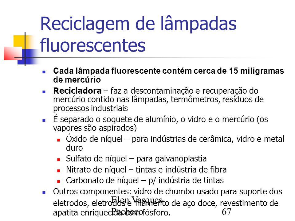 Reciclagem de lâmpadas fluorescentes