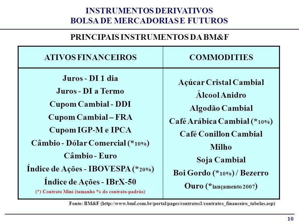 INSTRUMENTOS DERIVATIVOS BOLSA DE MERCADORIAS E FUTUROS