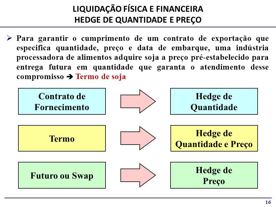 LIQUIDAÇÃO FÍSICA E FINANCEIRA HEDGE DE QUANTIDADE E PREÇO