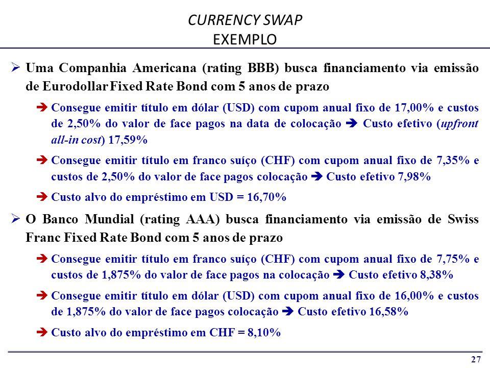 CURRENCY SWAP EXEMPLO Uma Companhia Americana (rating BBB) busca financiamento via emissão de Eurodollar Fixed Rate Bond com 5 anos de prazo.