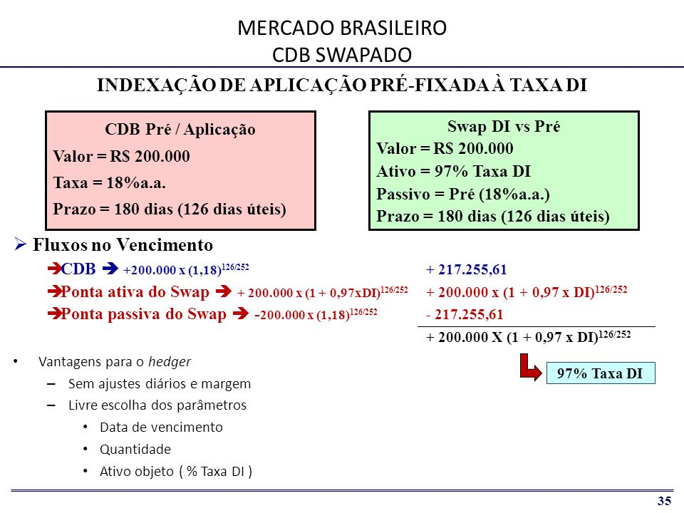 MERCADO BRASILEIRO CDB SWAPADO