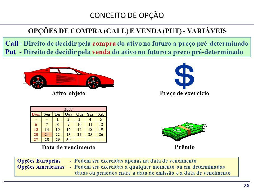 CONCEITO DE OPÇÃO OPÇÕES DE COMPRA (CALL) E VENDA (PUT) - VARIÁVEIS