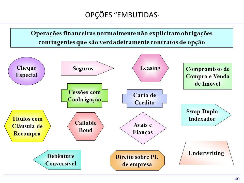 OPÇÕES EMBUTIDAS Operações financeiras normalmente não explicitam obrigações. contingentes que são verdadeiramente contratos de opção.