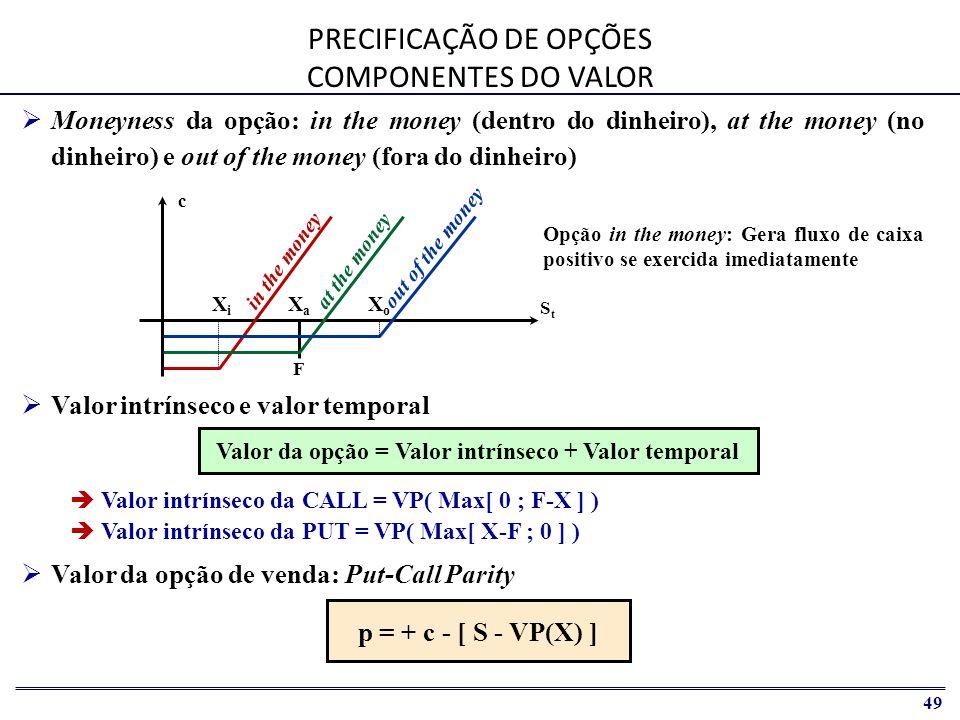 PRECIFICAÇÃO DE OPÇÕES COMPONENTES DO VALOR