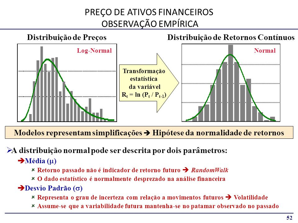 PREÇO DE ATIVOS FINANCEIROS OBSERVAÇÃO EMPÍRICA