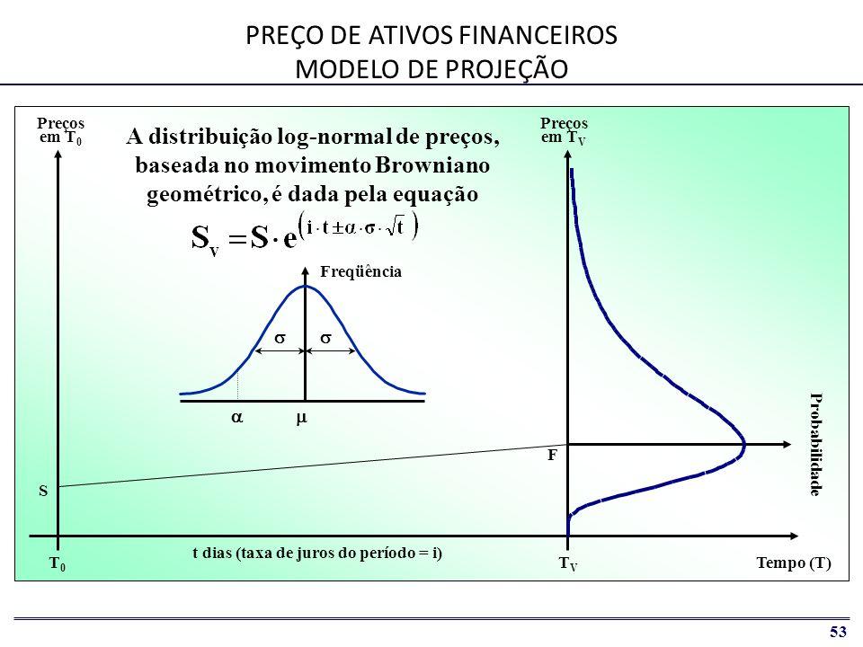 PREÇO DE ATIVOS FINANCEIROS MODELO DE PROJEÇÃO