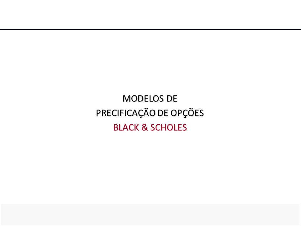 MODELOS DE PRECIFICAÇÃO DE OPÇÕES BLACK & SCHOLES