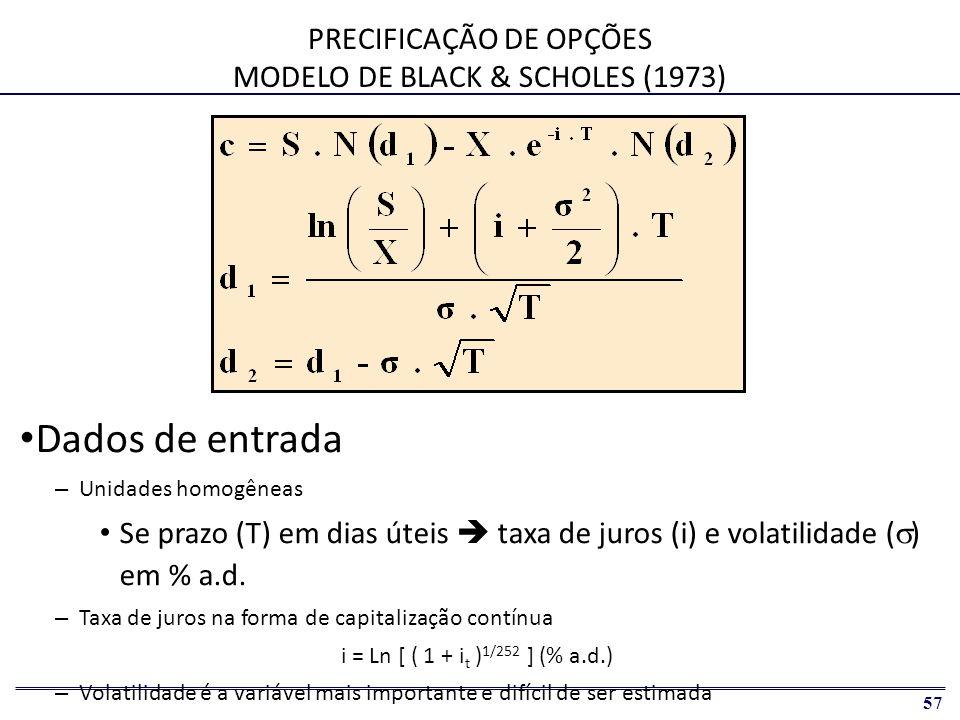 PRECIFICAÇÃO DE OPÇÕES MODELO DE BLACK & SCHOLES (1973)