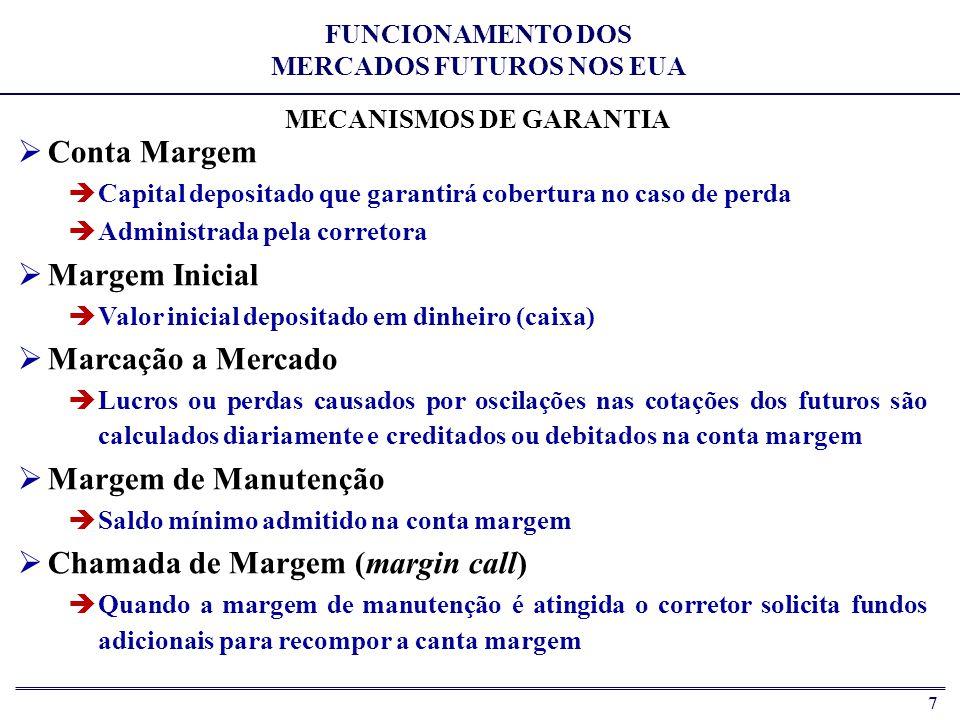 FUNCIONAMENTO DOS MERCADOS FUTUROS NOS EUA MECANISMOS DE GARANTIA