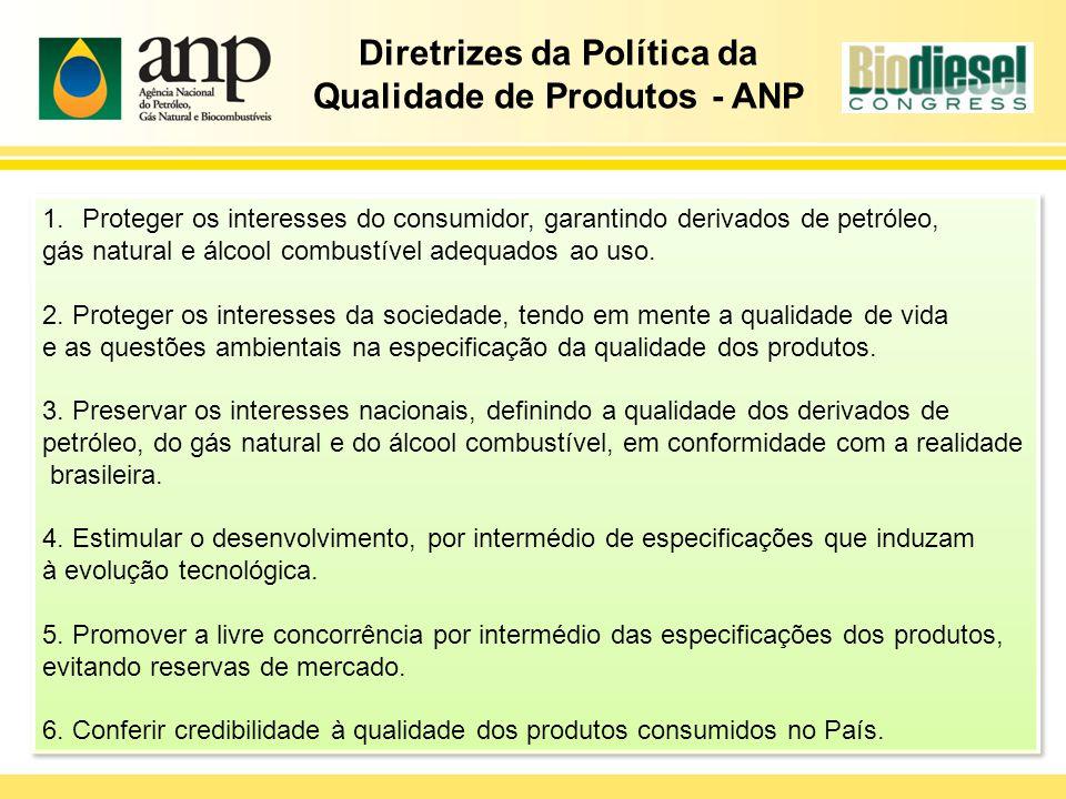 Diretrizes da Política da Qualidade de Produtos - ANP