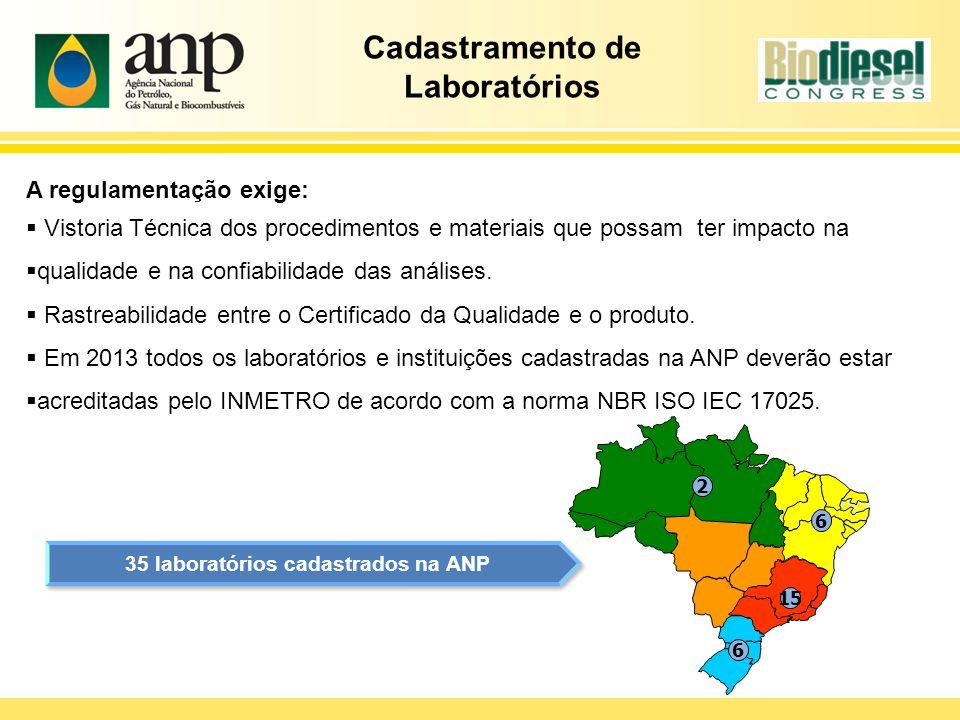 Cadastramento de Laboratórios 35 laboratórios cadastrados na ANP
