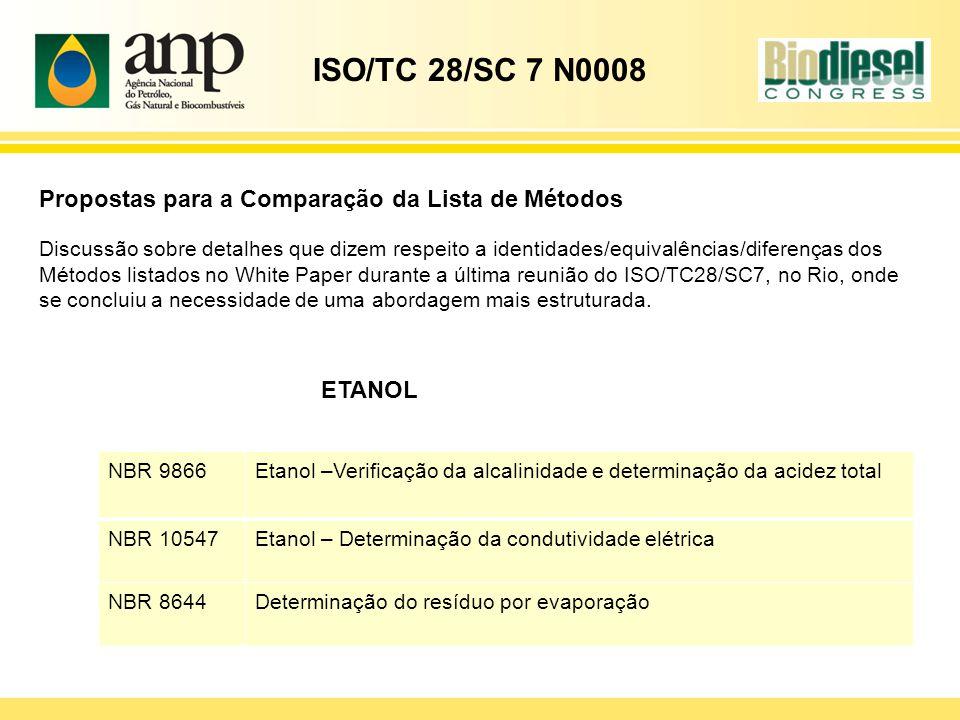 ISO/TC 28/SC 7 N0008 Propostas para a Comparação da Lista de Métodos