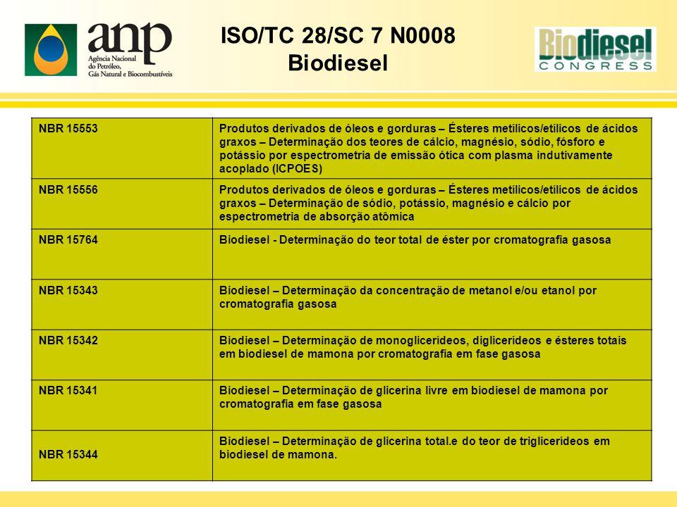 ISO/TC 28/SC 7 N0008 Biodiesel NBR 15553