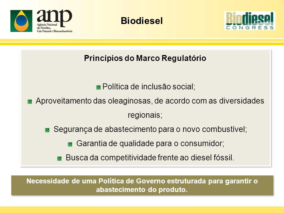 Princípios do Marco Regulatório