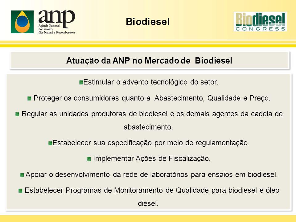 Atuação da ANP no Mercado de Biodiesel