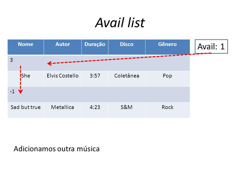 Avail list Avail: 1 Adicionamos outra música Nome Autor Duração Disco
