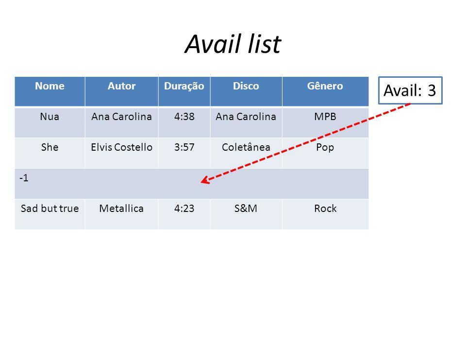 Avail list Avail: 3 Nome Autor Duração Disco Gênero Nua Ana Carolina