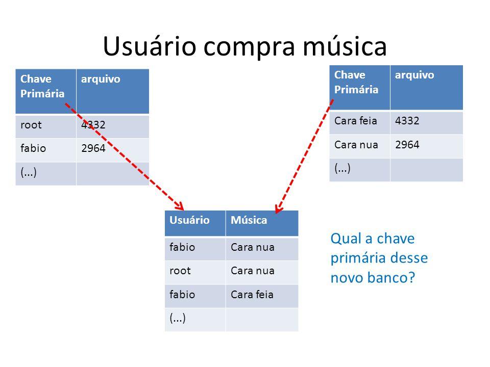 Usuário compra música Qual a chave primária desse novo banco