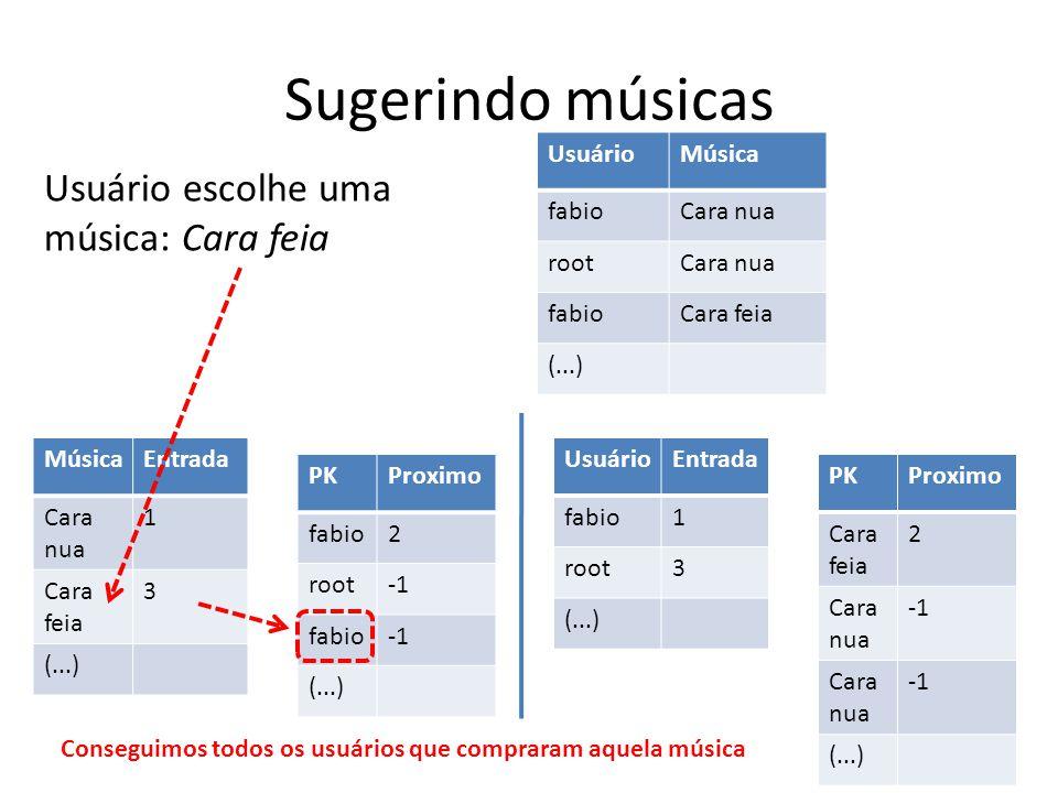 Sugerindo músicas Usuário escolhe uma música: Cara feia Usuário Música