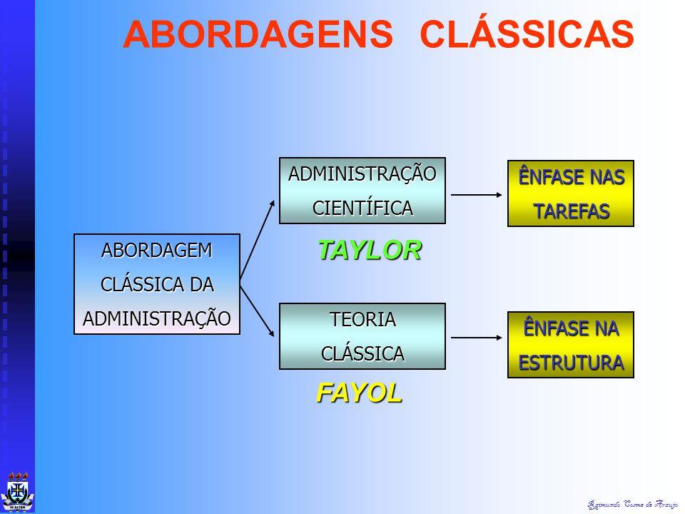 ABORDAGENS CLÁSSICAS TAYLOR FAYOL ADMINISTRAÇÃO ÊNFASE NAS CIENTÍFICA