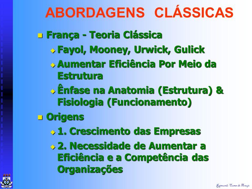 ABORDAGENS CLÁSSICAS França - Teoria Clássica
