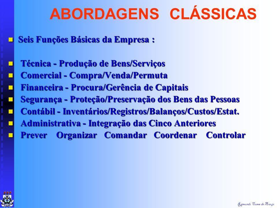 ABORDAGENS CLÁSSICAS Seis Funções Básicas da Empresa :