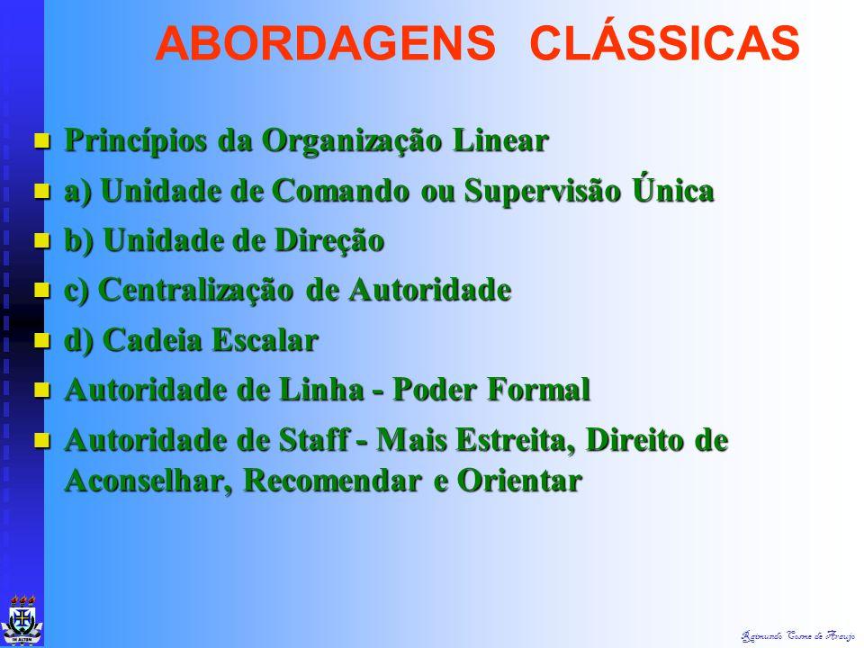 ABORDAGENS CLÁSSICAS Princípios da Organização Linear