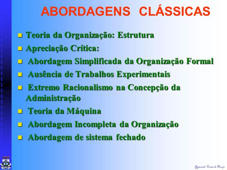 ABORDAGENS CLÁSSICAS Teoria da Organização: Estrutura