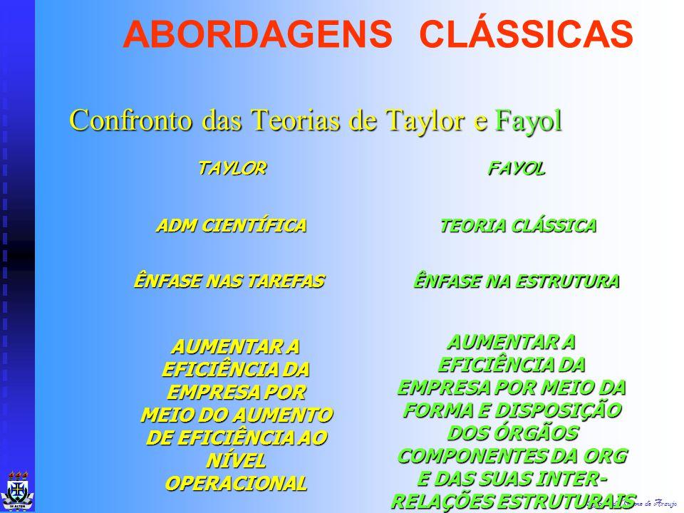 ABORDAGENS CLÁSSICAS Confronto das Teorias de Taylor e Fayol