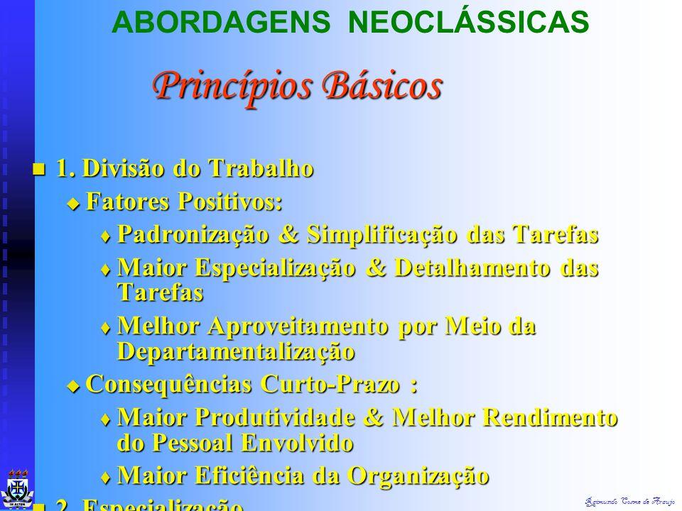 Princípios Básicos ABORDAGENS NEOCLÁSSICAS 1. Divisão do Trabalho