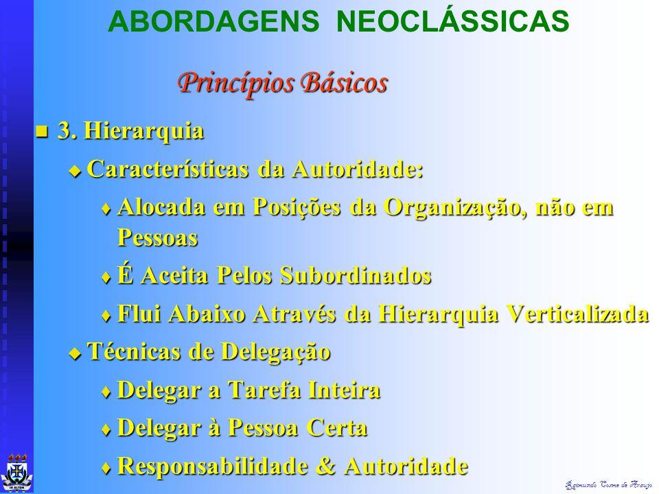 Princípios Básicos ABORDAGENS NEOCLÁSSICAS 3. Hierarquia