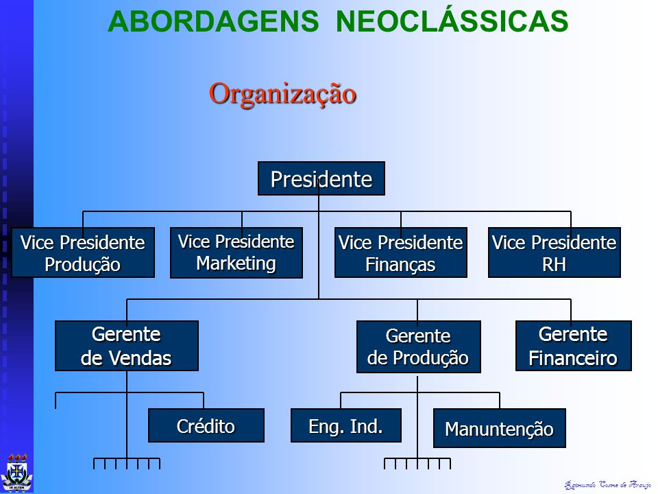 ABORDAGENS NEOCLÁSSICAS