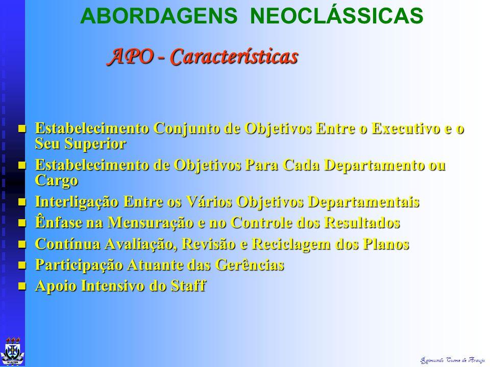 APO - Características ABORDAGENS NEOCLÁSSICAS