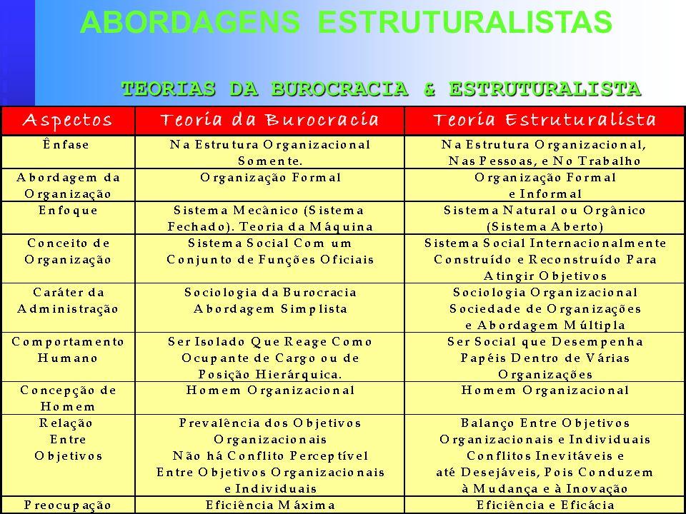 TEORIAS DA BUROCRACIA & ESTRUTURALISTA