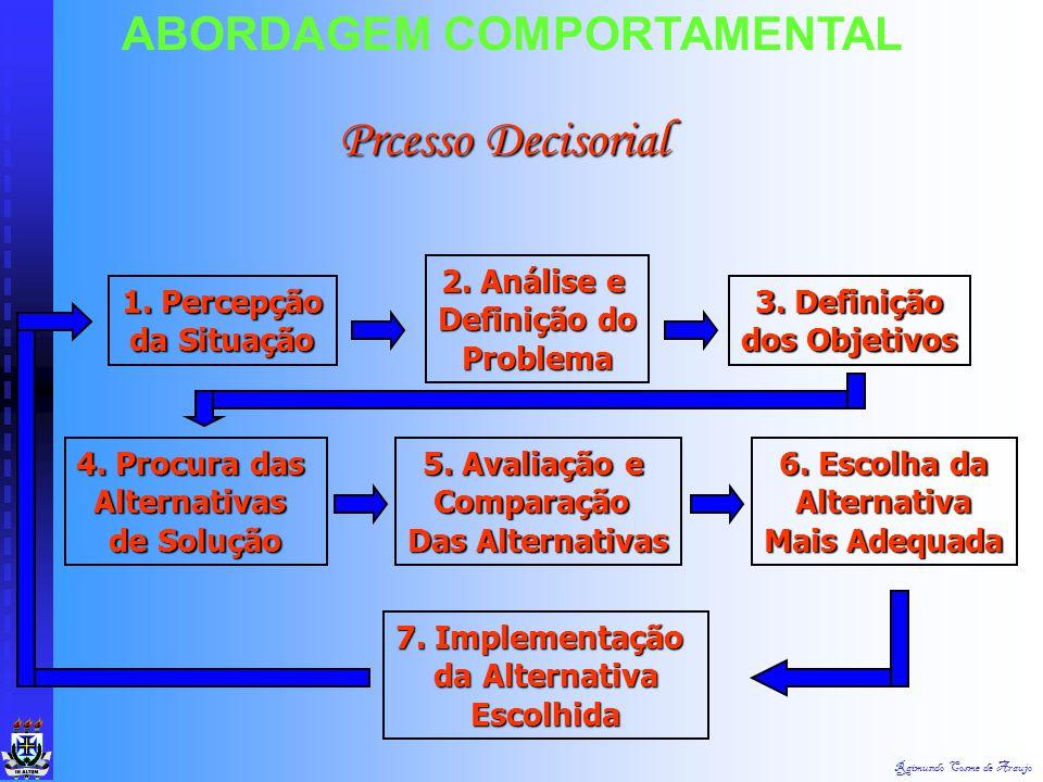 Prcesso Decisorial ABORDAGEM COMPORTAMENTAL 2. Análise e Definição do
