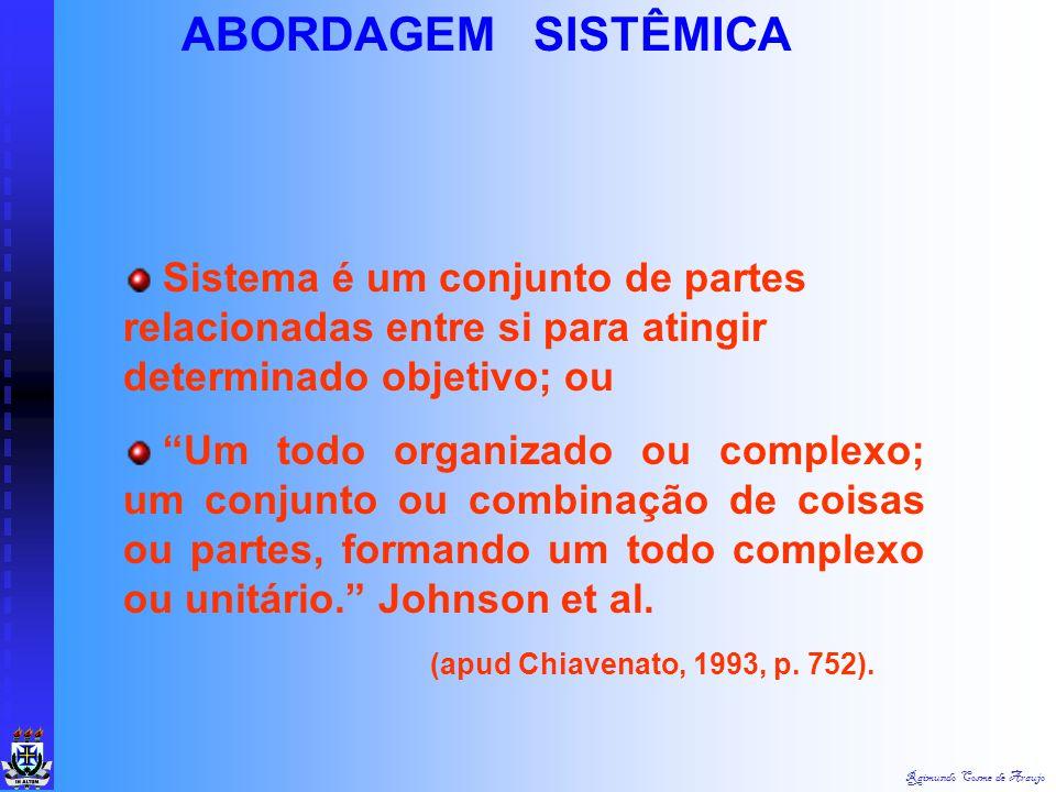 ABORDAGEM SISTÊMICA Sistema é um conjunto de partes relacionadas entre si para atingir determinado objetivo; ou.