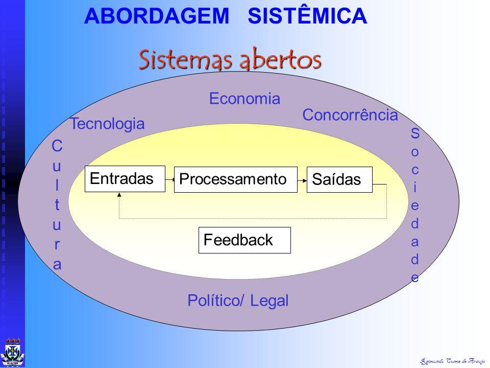 Sistemas abertos ABORDAGEM SISTÊMICA Economia Concorrência Tecnologia