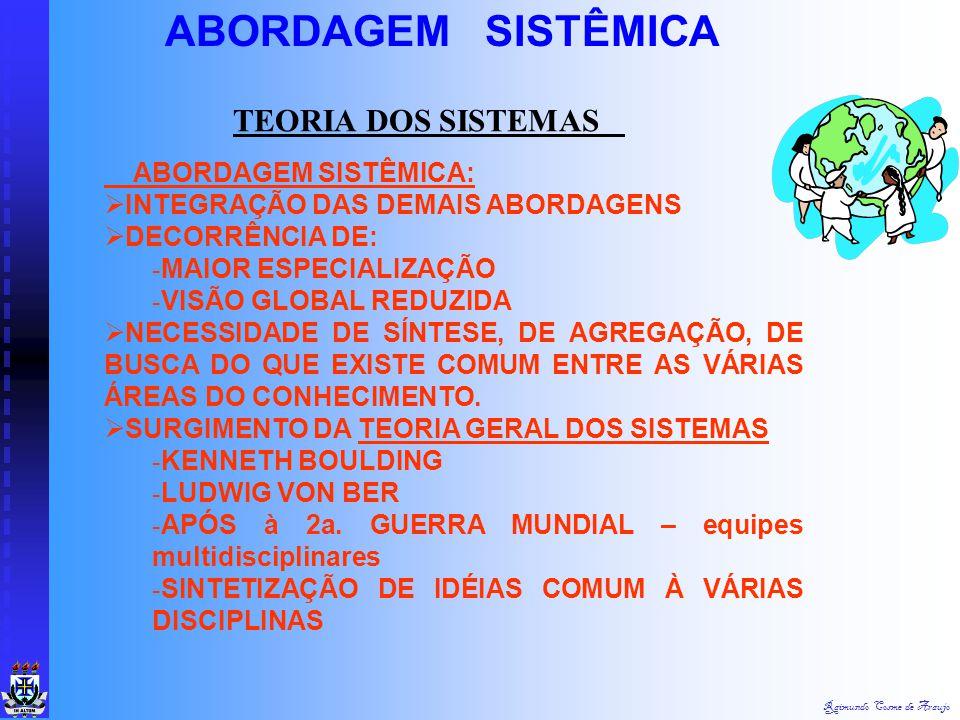 ABORDAGEM SISTÊMICA TEORIA DOS SISTEMAS ABORDAGEM SISTÊMICA: