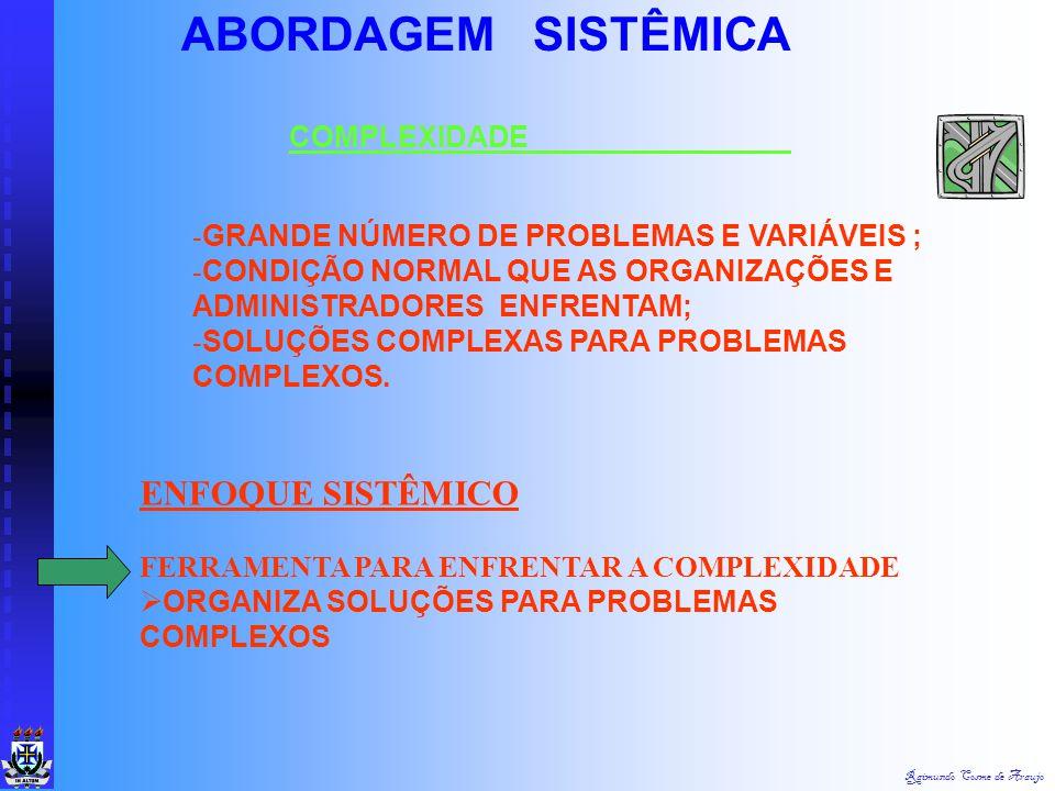 ABORDAGEM SISTÊMICA ENFOQUE SISTÊMICO COMPLEXIDADE