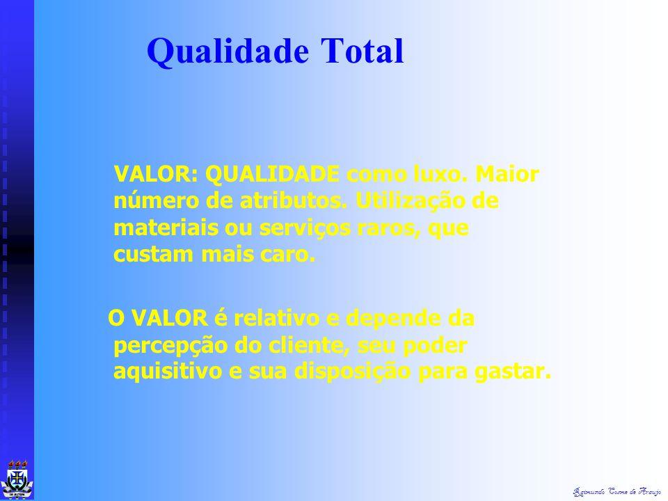 Qualidade Total VALOR: QUALIDADE como luxo. Maior número de atributos. Utilização de materiais ou serviços raros, que custam mais caro.