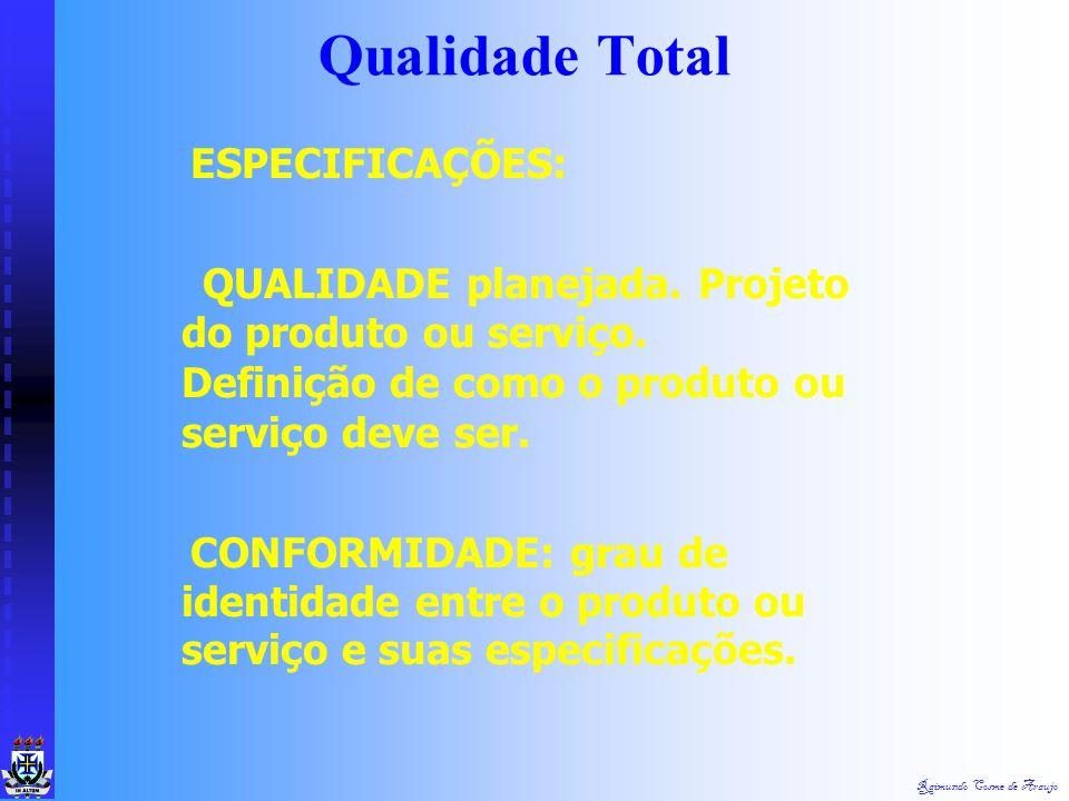 Qualidade Total ESPECIFICAÇÕES: