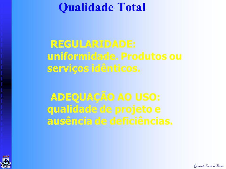 Qualidade Total REGULARIDADE: uniformidade. Produtos ou serviços idênticos.