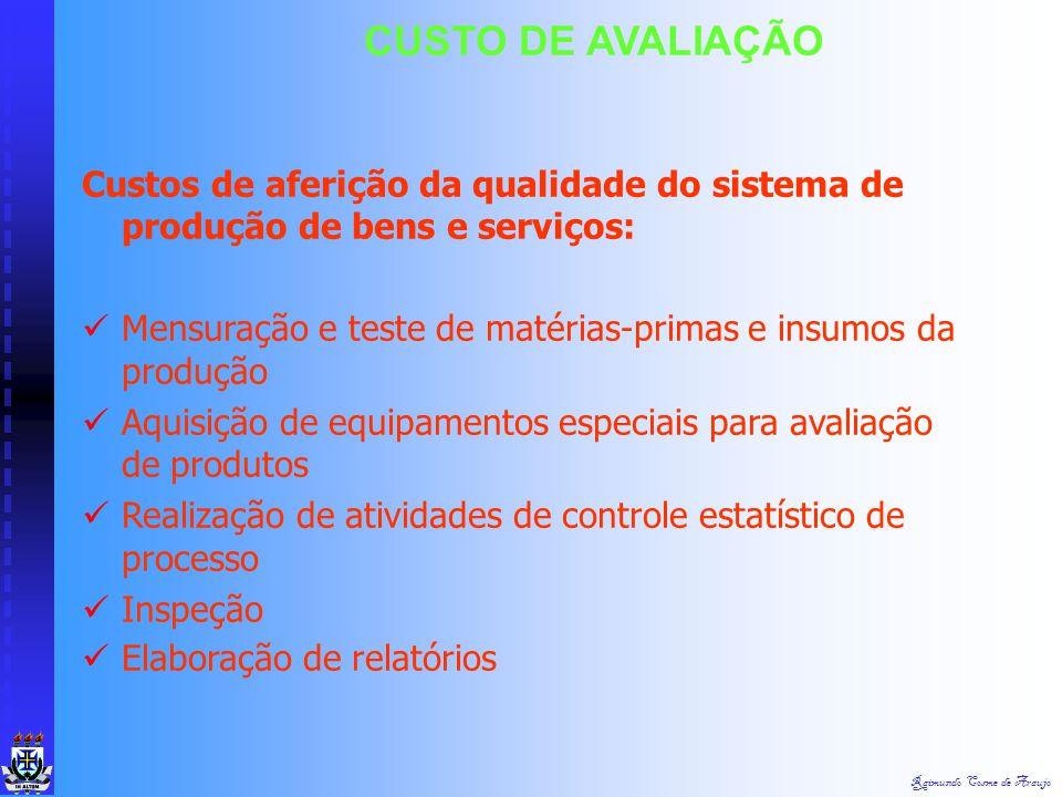 CUSTO DE AVALIAÇÃO Custos de aferição da qualidade do sistema de produção de bens e serviços: