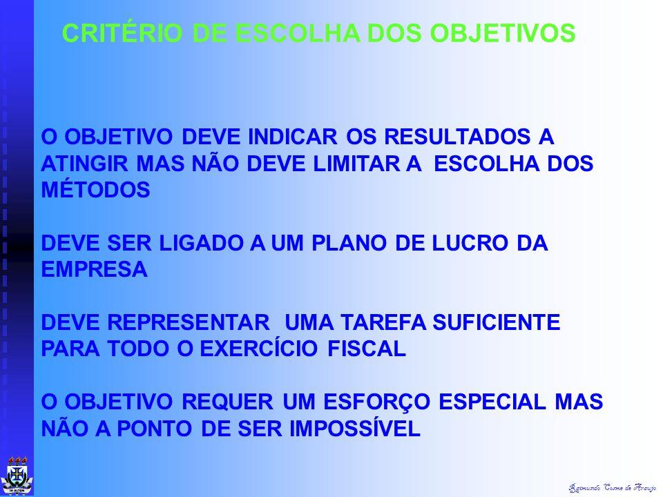 CRITÉRIO DE ESCOLHA DOS OBJETIVOS