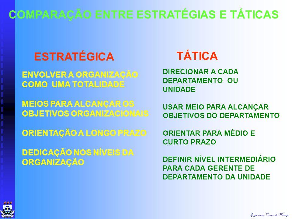 COMPARAÇÃO ENTRE ESTRATÉGIAS E TÁTICAS