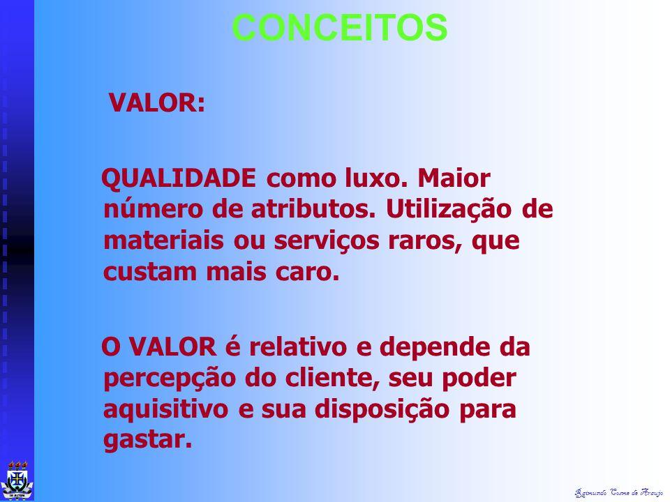 CONCEITOS VALOR: QUALIDADE como luxo. Maior número de atributos. Utilização de materiais ou serviços raros, que custam mais caro.