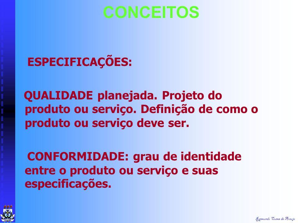 CONCEITOS ESPECIFICAÇÕES: