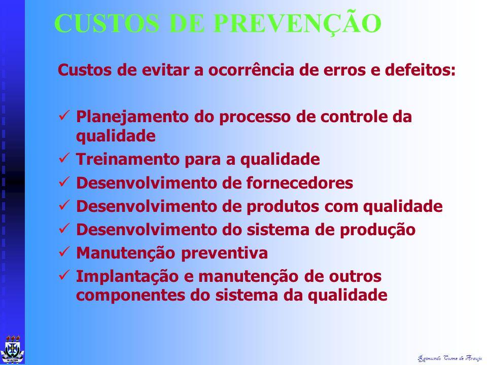 CUSTOS DE PREVENÇÃO Custos de evitar a ocorrência de erros e defeitos: