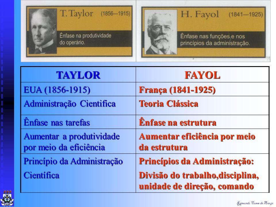 TAYLOR FAYOL EUA (1856-1915) França (1841-1925)