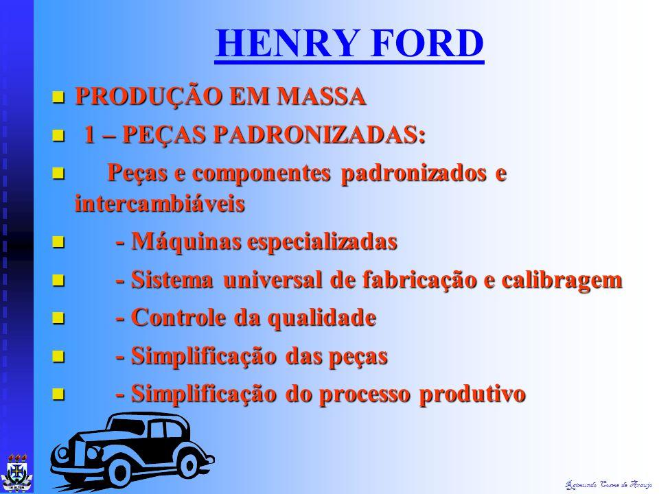 HENRY FORD PRODUÇÃO EM MASSA 1 – PEÇAS PADRONIZADAS: